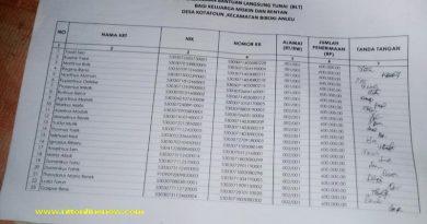 Daftar Penerimaan Bantuan Langsung Tunai (BLT) bagi Keluarga Miskin dan Rentan, Desa Kotafoun Kecamatan Biboki Anleu